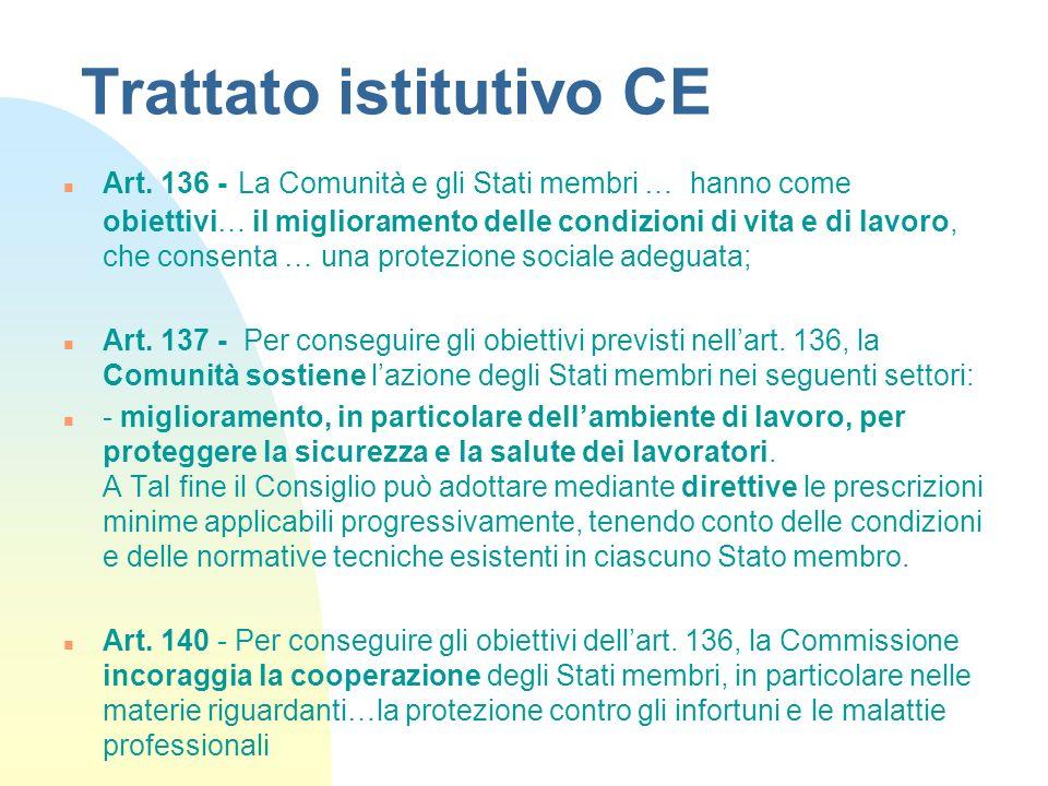 Trattato istitutivo CE n Art. 136 - La Comunità e gli Stati membri … hanno come obiettivi… il miglioramento delle condizioni di vita e di lavoro, che