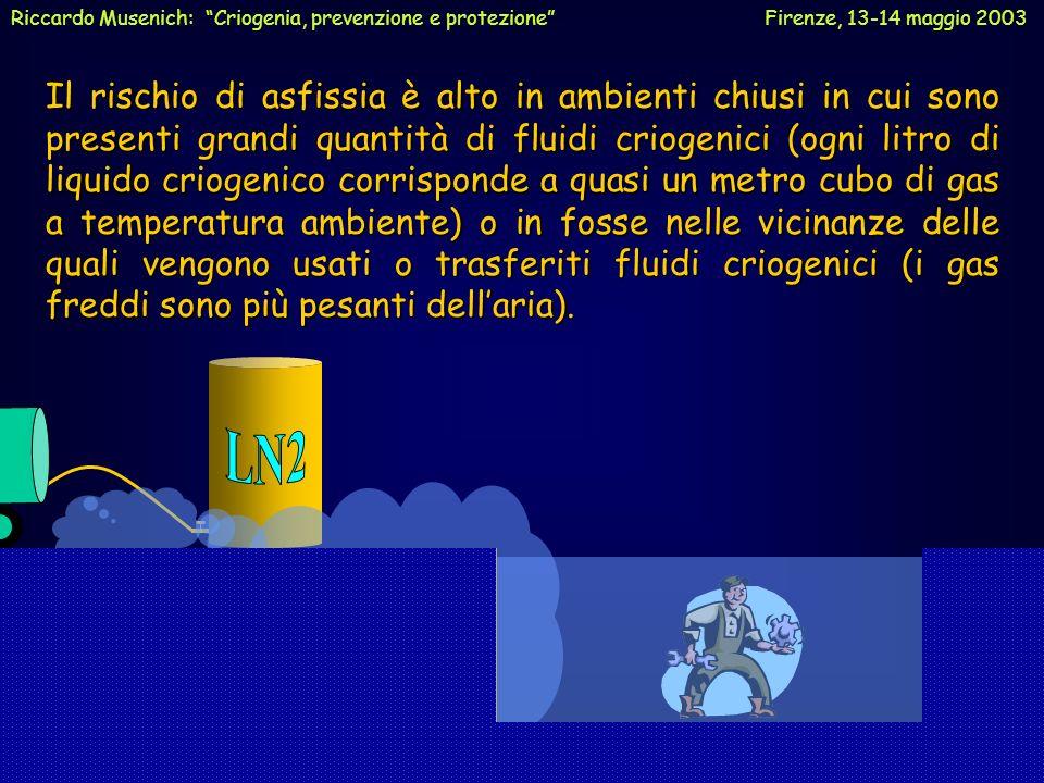Il rischio di asfissia è alto in ambienti chiusi in cui sono presenti grandi quantità di fluidi criogenici (ogni litro di liquido criogenico corrispon