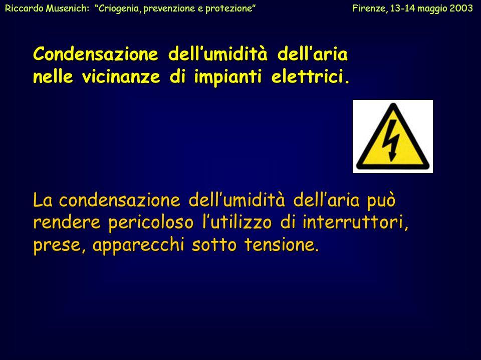 Condensazione dellumidità dellaria nelle vicinanze di impianti elettrici. La condensazione dellumidità dellaria può rendere pericoloso lutilizzo di in