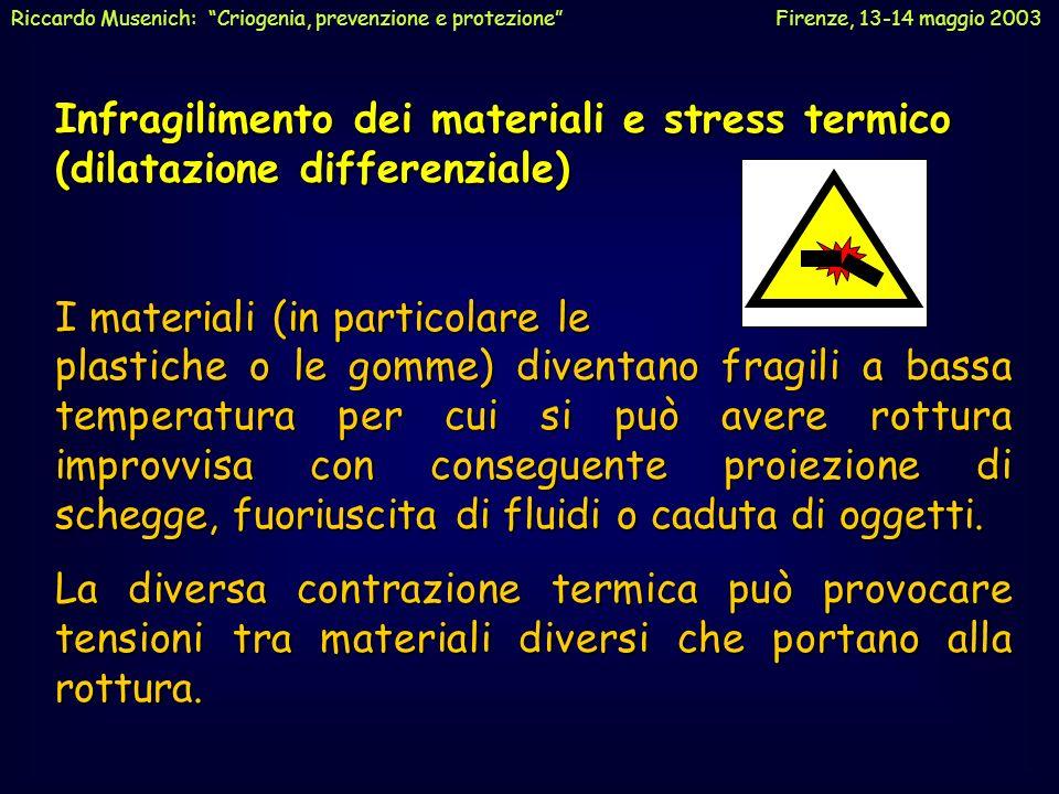 Infragilimento dei materiali e stress termico (dilatazione differenziale) I materiali (in particolare le plastiche o le gomme) diventano fragili a bas