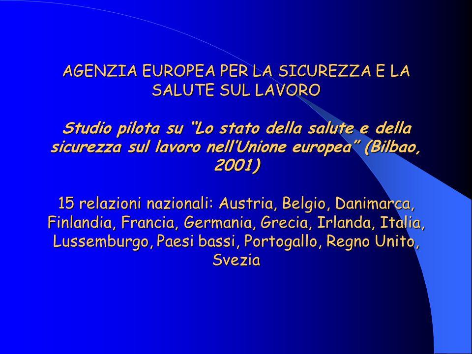 AGENZIA EUROPEA PER LA SICUREZZA E LA SALUTE SUL LAVORO Studio pilota su Lo stato della salute e della sicurezza sul lavoro nellUnione europea (Bilbao