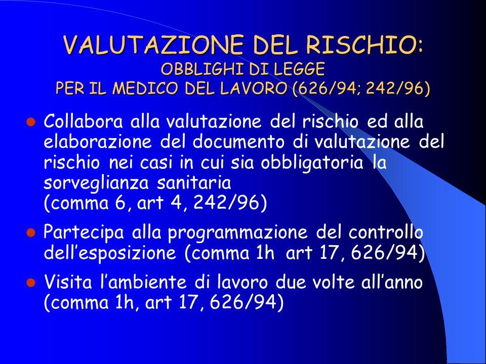 VALUTAZIONE DEL RISCHIO: OBBLIGHI DI LEGGE PER IL MEDICO DEL LAVORO (626/94; 242/96) Collabora alla valutazione del rischio ed alla elaborazione del d