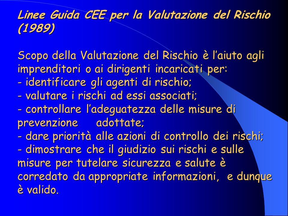 Linee Guida CEE per la Valutazione del Rischio (1989) Scopo della Valutazione del Rischio è laiuto agli imprenditori o ai dirigenti incaricati per: -