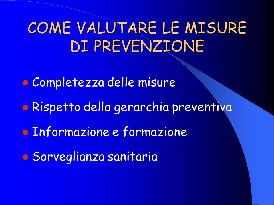 COME VALUTARE LE MISURE DI PREVENZIONE Completezza delle misure Rispetto della gerarchia preventiva Informazione e formazione Sorveglianza sanitaria