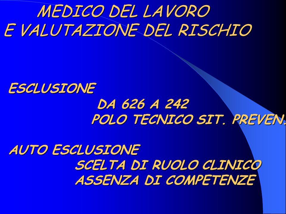 MEDICO DEL LAVORO MEDICO DEL LAVORO E VALUTAZIONE DEL RISCHIO ESCLUSIONE ESCLUSIONE DA 626 A 242 DA 626 A 242 POLO TECNICO SIT. PREVEN. POLO TECNICO S