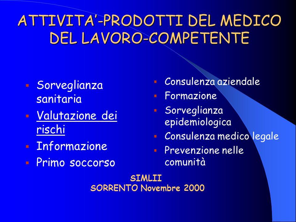 ATTIVITA-PRODOTTI DEL MEDICO DEL LAVORO-COMPETENTE Sorveglianza sanitaria Valutazione dei rischi Informazione Primo soccorso Consulenza aziendale Form