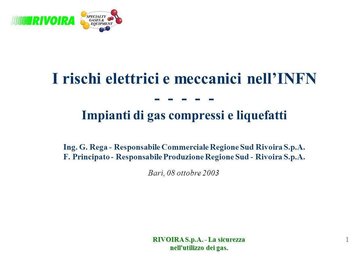 RIVOIRA S.p.A. - La sicurezza nell'utilizzo dei gas. 1 I rischi elettrici e meccanici nellINFN - - - - - Impianti di gas compressi e liquefatti Ing. G
