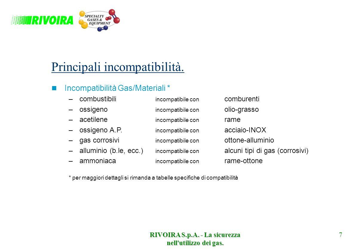 RIVOIRA S.p.A. - La sicurezza nell'utilizzo dei gas. 7 Principali incompatibilità. Incompatibilità Gas/Materiali * –combustibili incompatibile con com