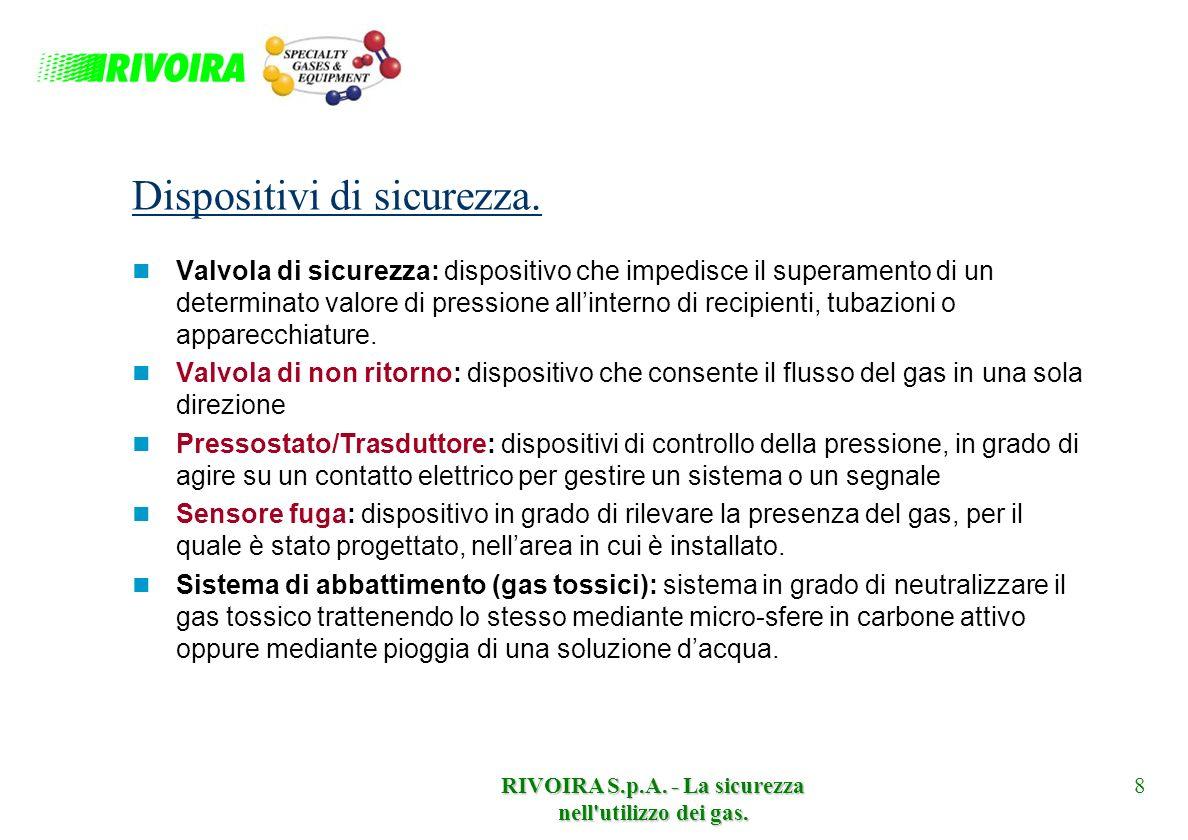 RIVOIRA S.p.A. - La sicurezza nell'utilizzo dei gas. 8 Dispositivi di sicurezza. Valvola di sicurezza: dispositivo che impedisce il superamento di un