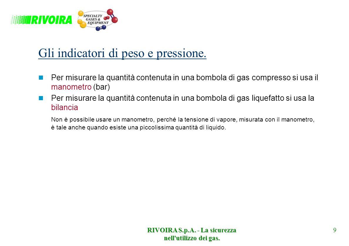 RIVOIRA S.p.A. - La sicurezza nell'utilizzo dei gas. 9 Gli indicatori di peso e pressione. Per misurare la quantità contenuta in una bombola di gas co