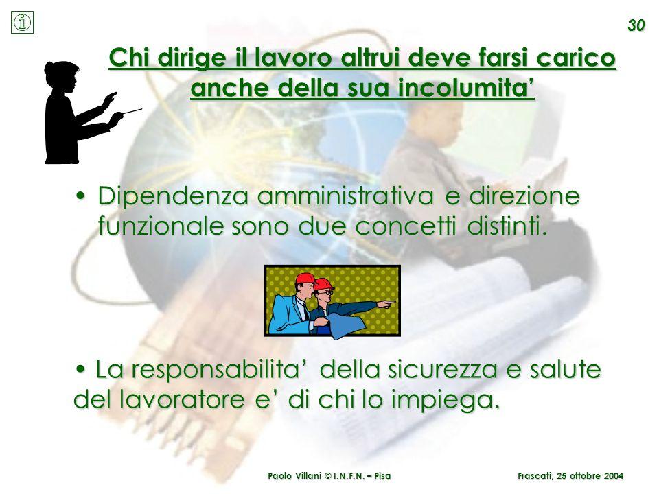 Paolo Villani © I.N.F.N. – Pisa Frascati, 25 ottobre 2004 Chi dirige il lavoro altrui deve farsi carico anche della sua incolumita Dipendenza amminist