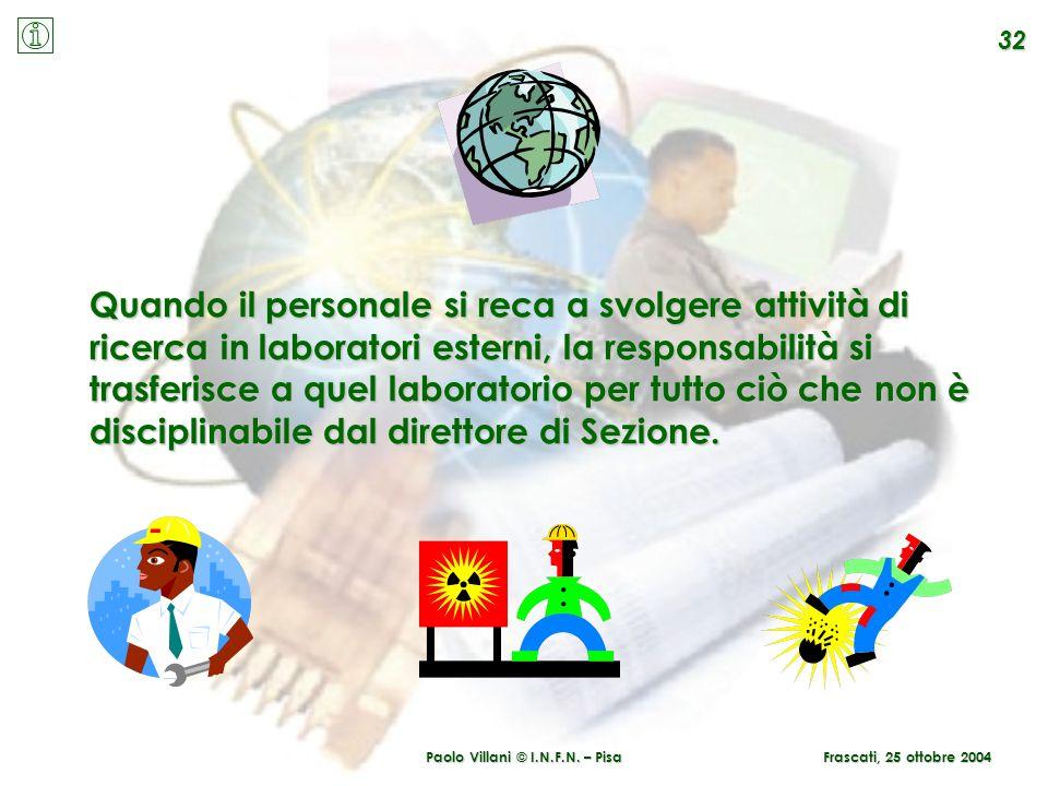 Paolo Villani © I.N.F.N. – Pisa 32 Quando il personale si reca a svolgere attività di ricerca in laboratori esterni, la responsabilità si trasferisce
