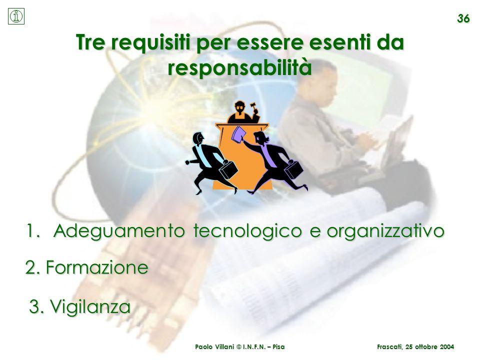 Paolo Villani © I.N.F.N. – Pisa 36 Frascati, 25 ottobre 2004 Tre requisiti per essere esenti da responsabilità 1.Adeguamento tecnologico e organizzati