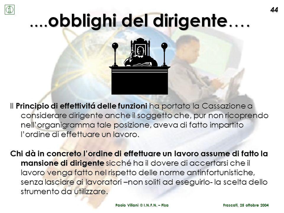 Paolo Villani © I.N.F.N. – Pisa 44 Frascati, 25 ottobre 2004.... obblighi del dirigente …. Il Principio di effettivitá delle funzioni ha portato la Ca