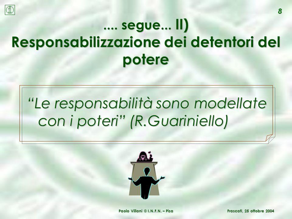 Paolo Villani © I.N.F.N. – Pisa 8 Frascati, 25 ottobre 2004.... segue... II) Responsabilizzazione dei detentori del potere Le responsabilità sono mode