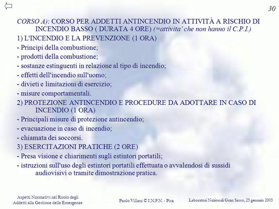 Laboratori Nazionali Gran Sasso, 25 gennaio 2005 Aspetti Normativi nel Ruolo degli Addetti alla Gestione delle Emergenze Paolo Villani © I.N.F.N. - Pi