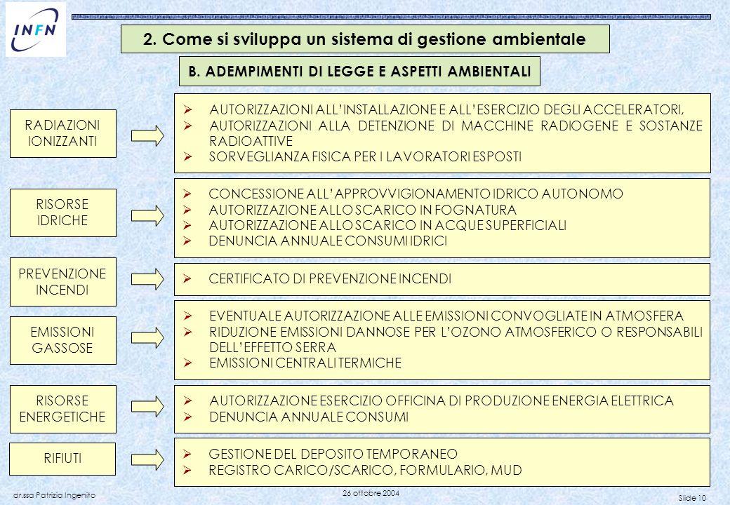 Slide 10 dr.ssa Patrizia Ingenito 26 ottobre 2004 2. Come si sviluppa un sistema di gestione ambientale B. ADEMPIMENTI DI LEGGE E ASPETTI AMBIENTALI R