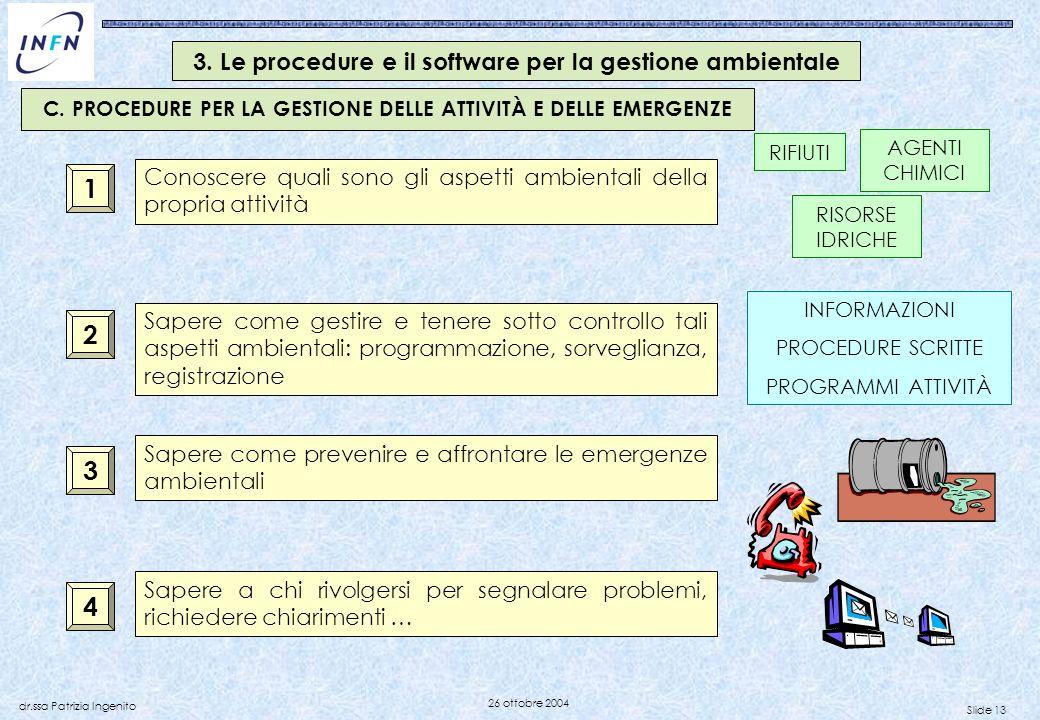 Slide 13 dr.ssa Patrizia Ingenito 26 ottobre 2004 1 2 3 RIFIUTI Conoscere quali sono gli aspetti ambientali della propria attività Sapere come gestire