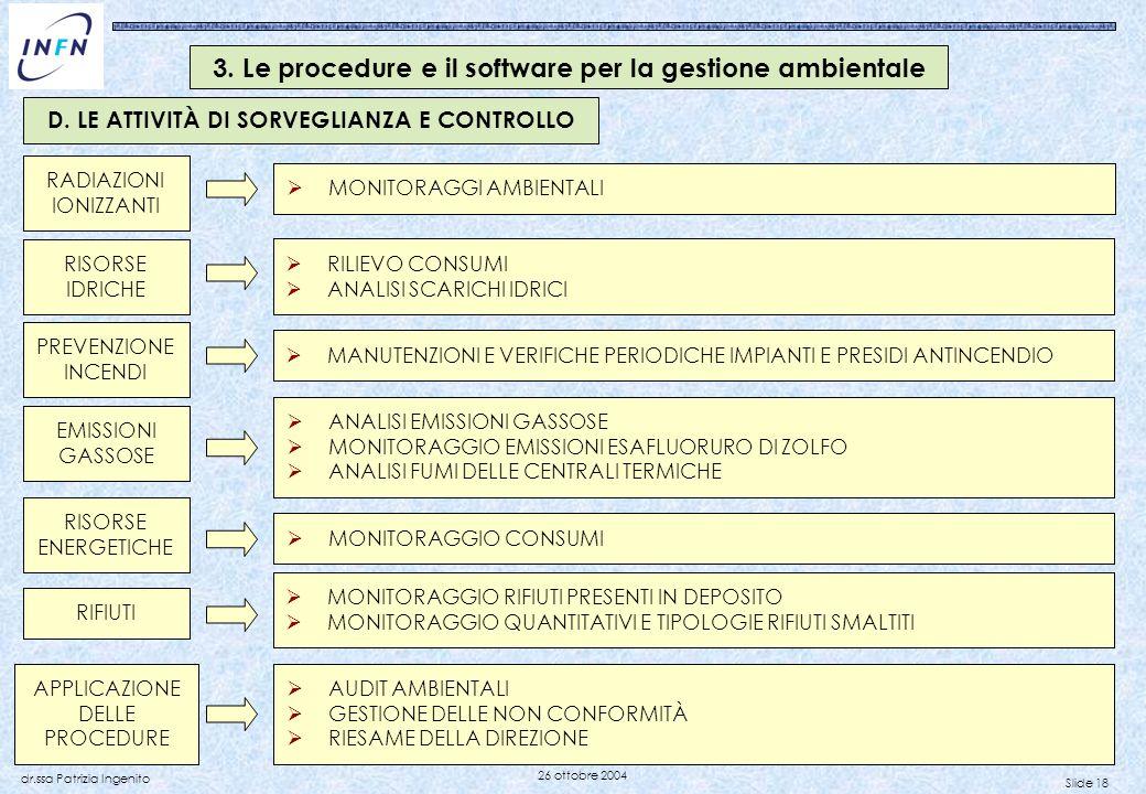 Slide 18 dr.ssa Patrizia Ingenito 26 ottobre 2004 RADIAZIONI IONIZZANTI MONITORAGGI AMBIENTALI RISORSE IDRICHE RILIEVO CONSUMI ANALISI SCARICHI IDRICI