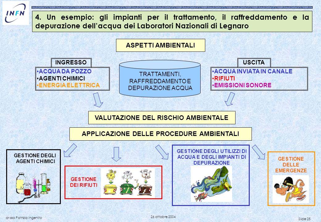 Slide 25 dr.ssa Patrizia Ingenito 26 ottobre 2004 4. Un esempio: gli impianti per il trattamento, il raffreddamento e la depurazione dellacqua dei Lab