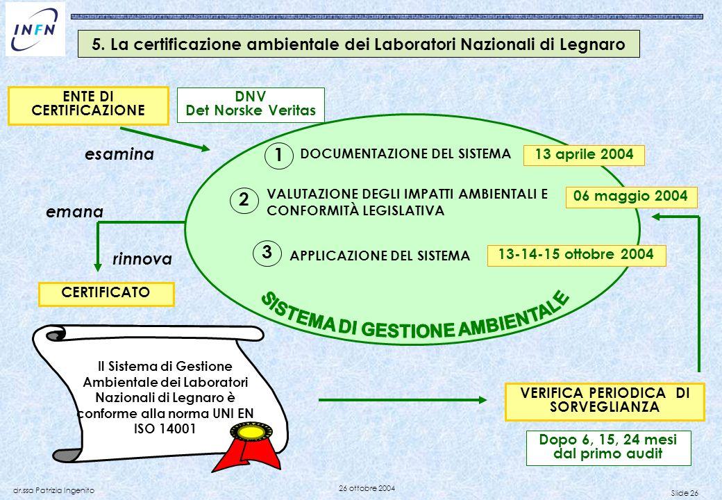 Slide 26 dr.ssa Patrizia Ingenito 26 ottobre 2004 Il Sistema di Gestione Ambientale dei Laboratori Nazionali di Legnaro è conforme alla norma UNI EN I