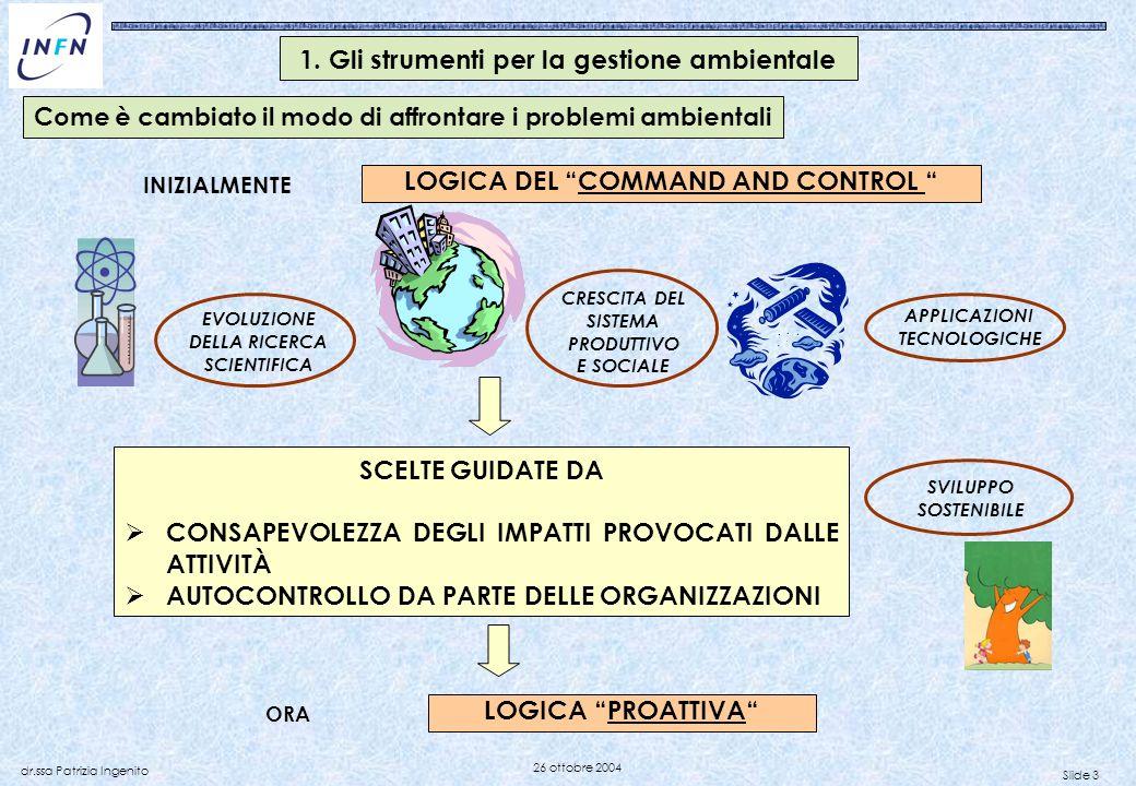 Slide 3 dr.ssa Patrizia Ingenito 26 ottobre 2004 Come è cambiato il modo di affrontare i problemi ambientali SCELTE GUIDATE DA CONSAPEVOLEZZA DEGLI IM