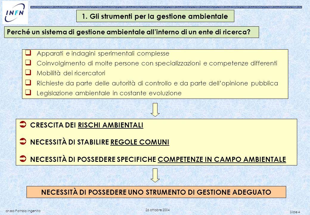 Slide 4 dr.ssa Patrizia Ingenito 26 ottobre 2004 NECESSITÀ DI POSSEDERE UNO STRUMENTO DI GESTIONE ADEGUATO CRESCITA DEI RISCHI AMBIENTALI NECESSITÀ DI