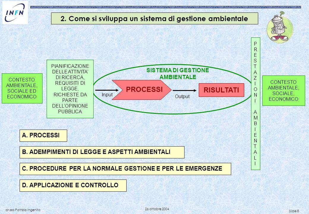 Slide 8 dr.ssa Patrizia Ingenito 26 ottobre 2004 2. Come si sviluppa un sistema di gestione ambientale PROCESSI CONTESTO AMBIENTALE, SOCIALE ED ECONOM