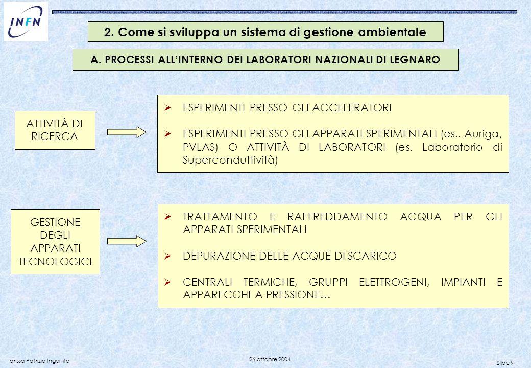Slide 9 dr.ssa Patrizia Ingenito 26 ottobre 2004 2. Come si sviluppa un sistema di gestione ambientale A. PROCESSI ALLINTERNO DEI LABORATORI NAZIONALI