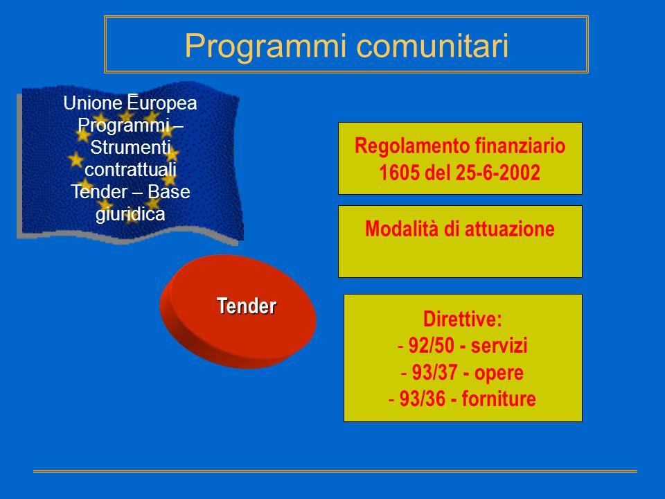 Tender Regolamento finanziario 1605 del 25-6-2002 Modalità di attuazione Direttive: - 92/50 - servizi - 93/37 - opere - 93/36 - forniture Unione Europ