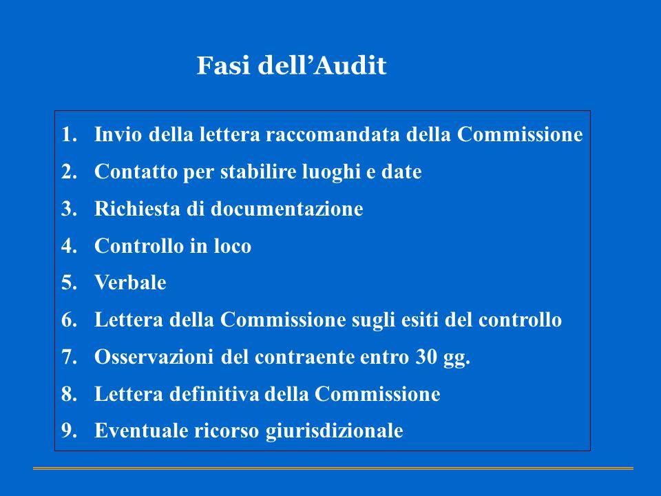 Fasi dellAudit 1.Invio della lettera raccomandata della Commissione 2.Contatto per stabilire luoghi e date 3.Richiesta di documentazione 4.Controllo i