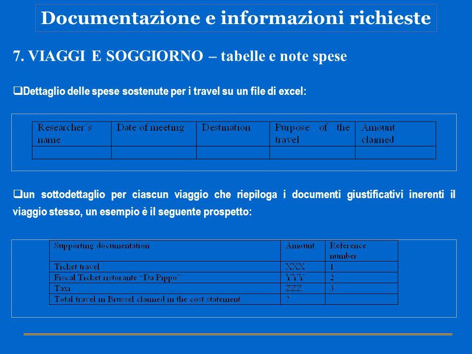 Documentazione e informazioni richieste 7. VIAGGI E SOGGIORNO – tabelle e note spese Dettaglio delle spese sostenute per i travel su un file di excel: