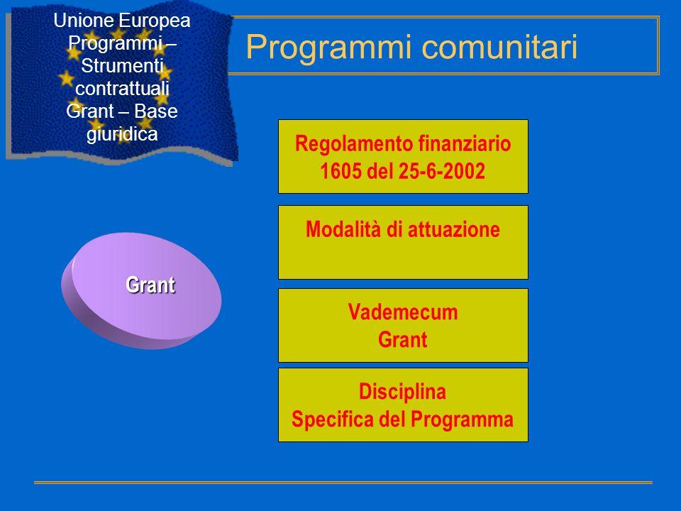 Programmi comunitari Grant Vademecum Grant Disciplina Specifica del Programma Regolamento finanziario 1605 del 25-6-2002 Modalità di attuazione Unione
