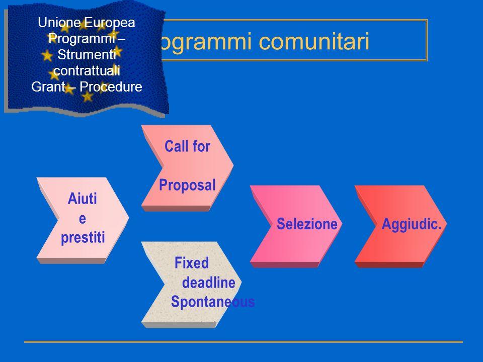 Aiuti e prestiti Call for Proposal Selezione Aggiudic. Fixed deadline Spontaneous Programmi comunitari Unione Europea Programmi – Strumenti contrattua