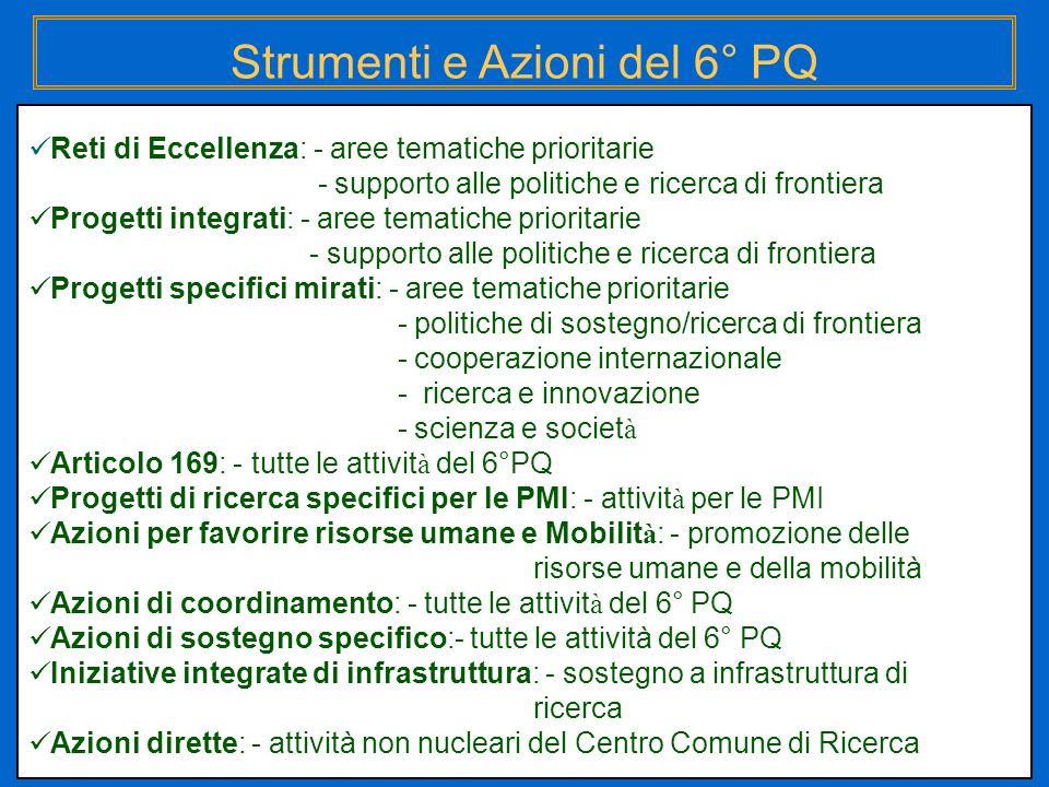 Reti di Eccellenza: - aree tematiche prioritarie - supporto alle politiche e ricerca di frontiera Progetti integrati: - aree tematiche prioritarie - s