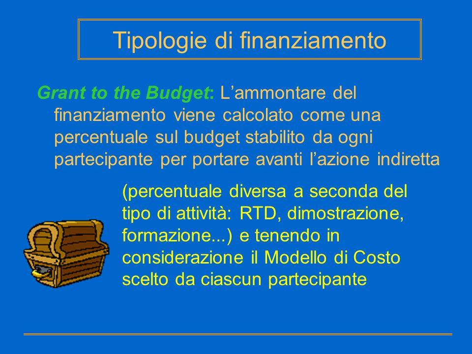 Grant to the Budget: Lammontare del finanziamento viene calcolato come una percentuale sul budget stabilito da ogni partecipante per portare avanti la