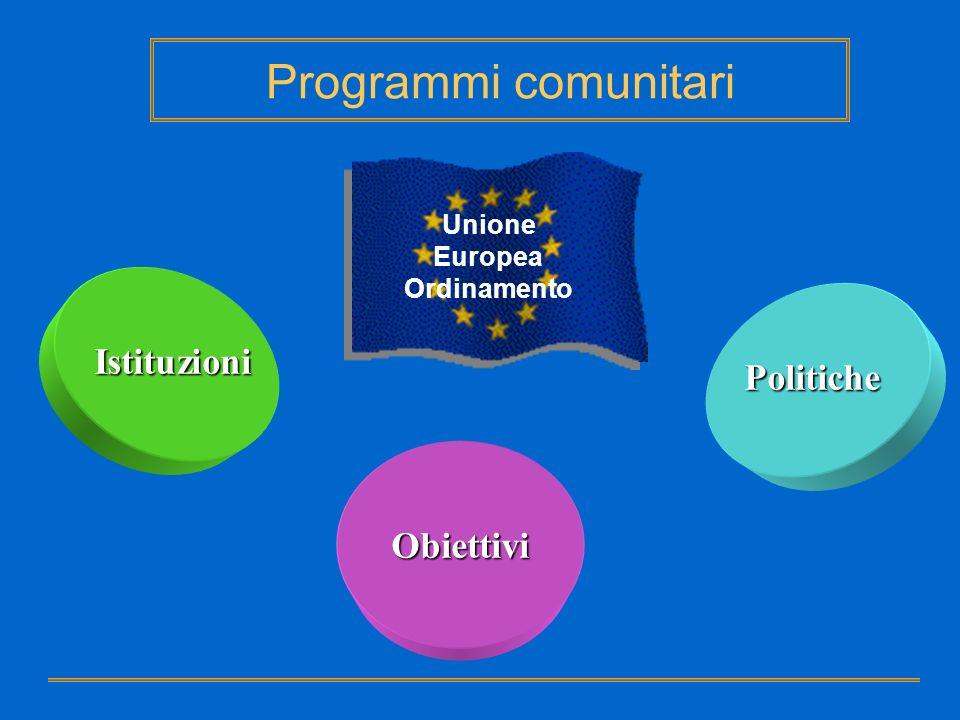 Istituzioni Obiettivi Politiche Unione Europea Ordinamento Programmi comunitari
