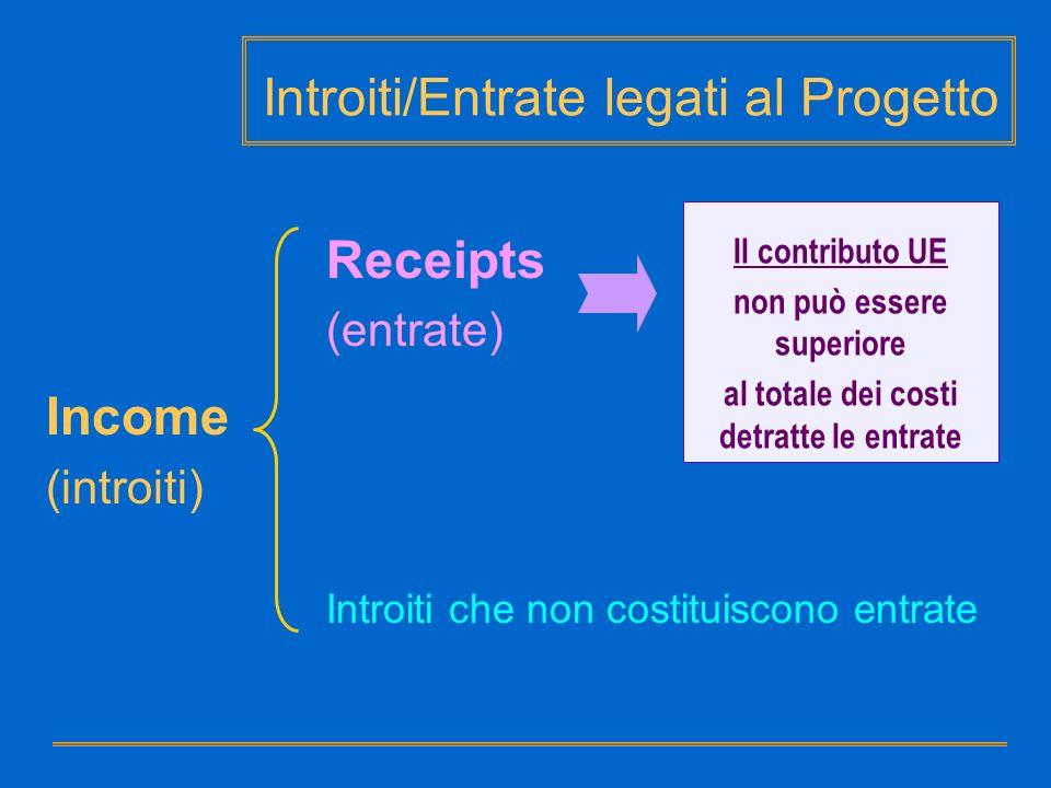 Income (introiti) Introiti/Entrate legati al Progetto Receipts (entrate) Introiti che non costituiscono entrate Il contributo UE non può essere superi
