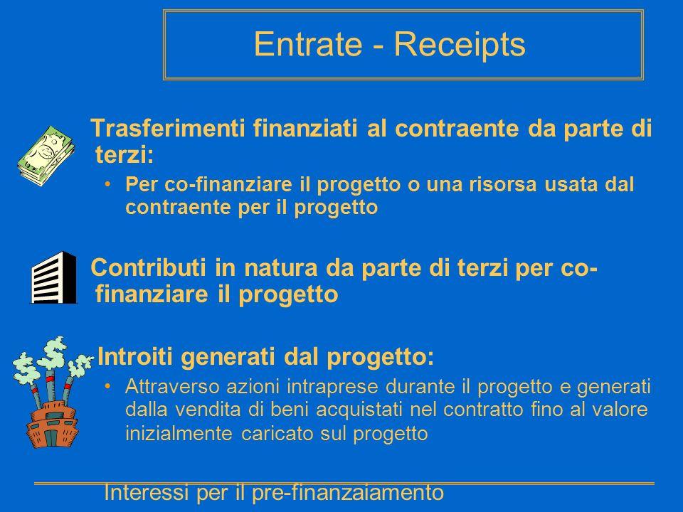 Trasferimenti finanziati al contraente da parte di terzi: Per co-finanziare il progetto o una risorsa usata dal contraente per il progetto Contributi