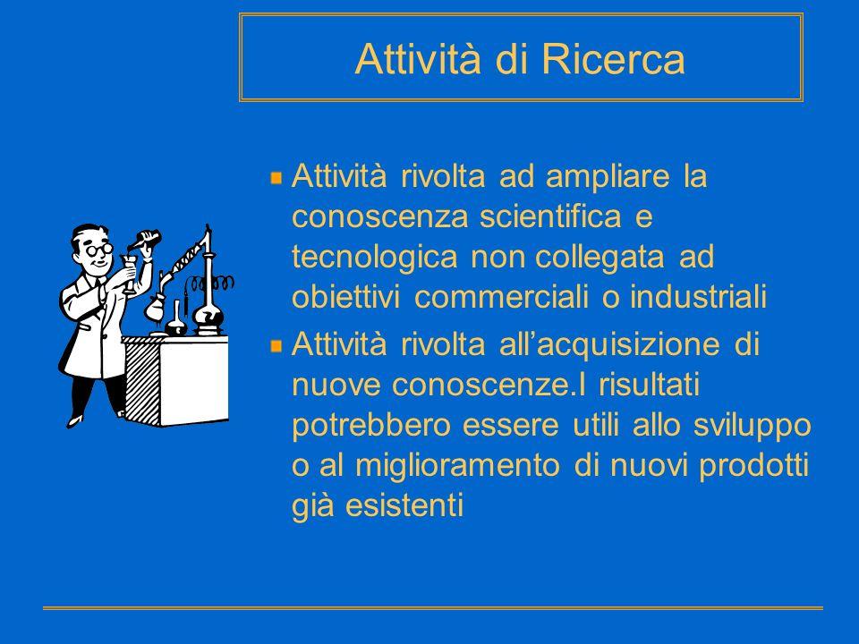 Attività rivolta ad ampliare la conoscenza scientifica e tecnologica non collegata ad obiettivi commerciali o industriali Attività rivolta allacquisiz