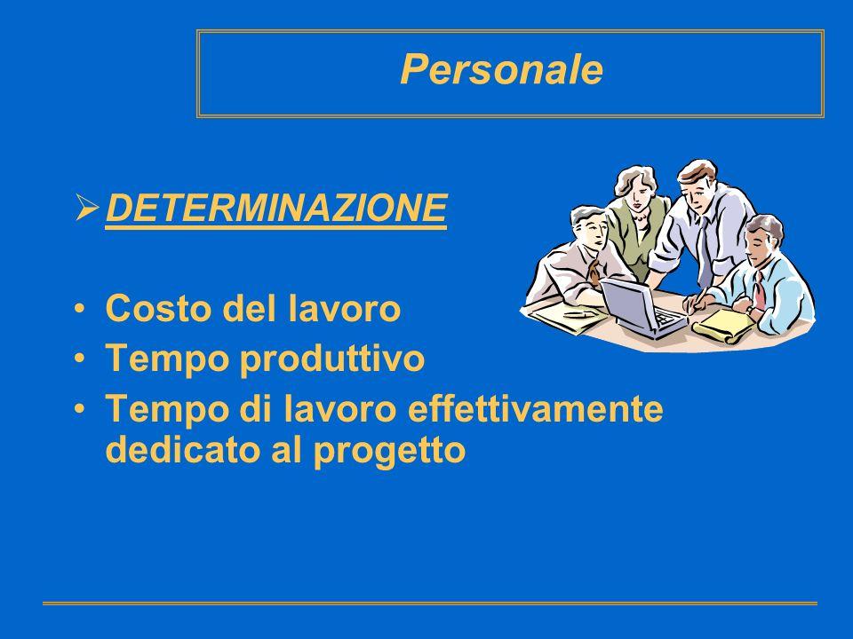DETERMINAZIONE Costo del lavoro Tempo produttivo Tempo di lavoro effettivamente dedicato al progetto Personale