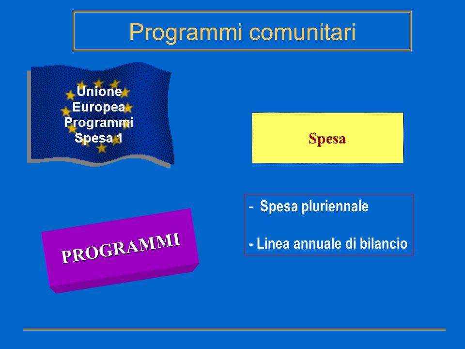 Spesa - Grants - Public procurements (Tender) - Loans and partecipations - Personnel expenditures Unione Europea Programmi Spesa 2 PROGRAMMI Programmi comunitari