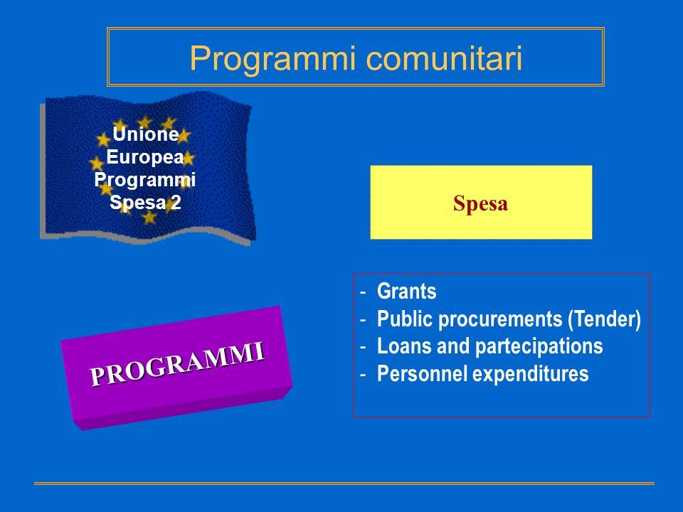 Spesa - Grants - Public procurements (Tender) - Loans and partecipations - Personnel expenditures Unione Europea Programmi Spesa 2 PROGRAMMI Programmi
