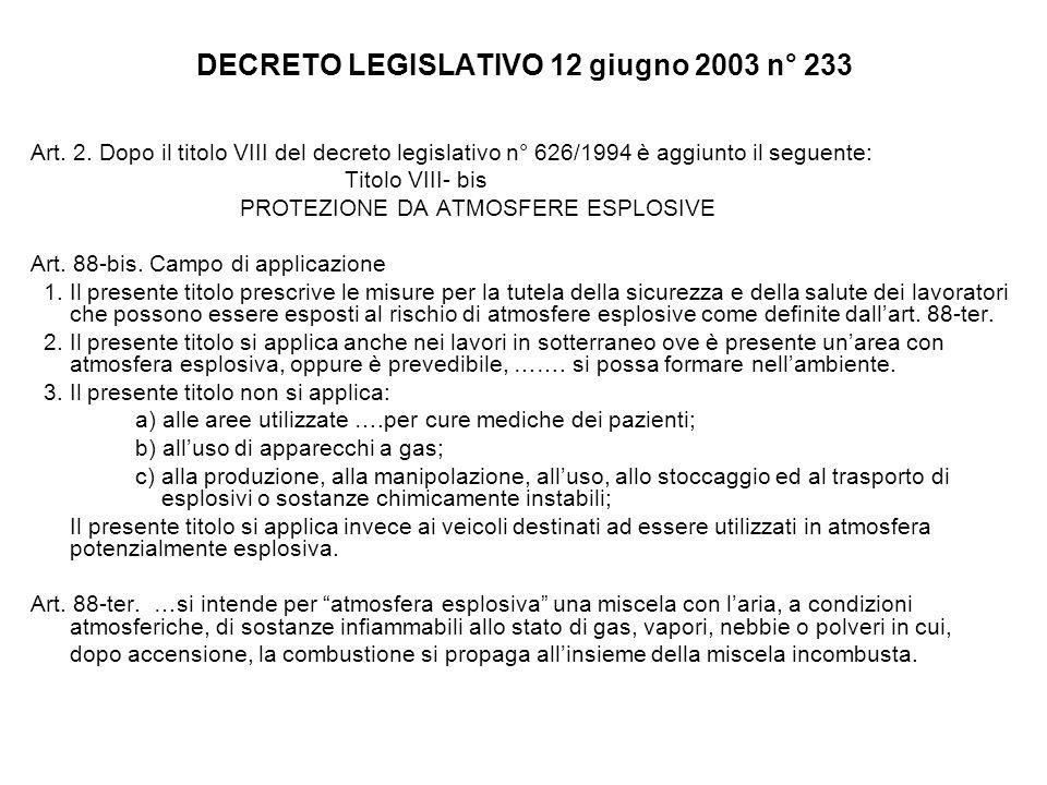 DECRETO LEGISLATIVO 12 giugno 2003 n° 233 Art. 2. Dopo il titolo VIII del decreto legislativo n° 626/1994 è aggiunto il seguente: Titolo VIII- bis PRO