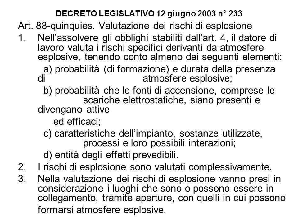 DECRETO LEGISLATIVO 12 giugno 2003 n° 233 Art. 88-quinquies. Valutazione dei rischi di esplosione 1.Nellassolvere gli obblighi stabiliti dallart. 4, i