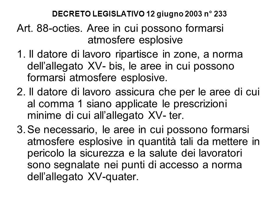 DECRETO LEGISLATIVO 12 giugno 2003 n° 233 Art. 88-octies. Aree in cui possono formarsi atmosfere esplosive 1. Il datore di lavoro ripartisce in zone,