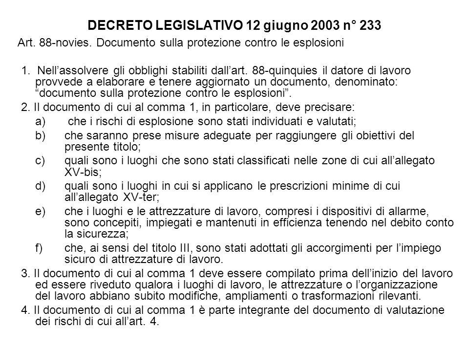 DECRETO LEGISLATIVO 12 giugno 2003 n° 233 Art. 88-novies. Documento sulla protezione contro le esplosioni 1. Nellassolvere gli obblighi stabiliti dall