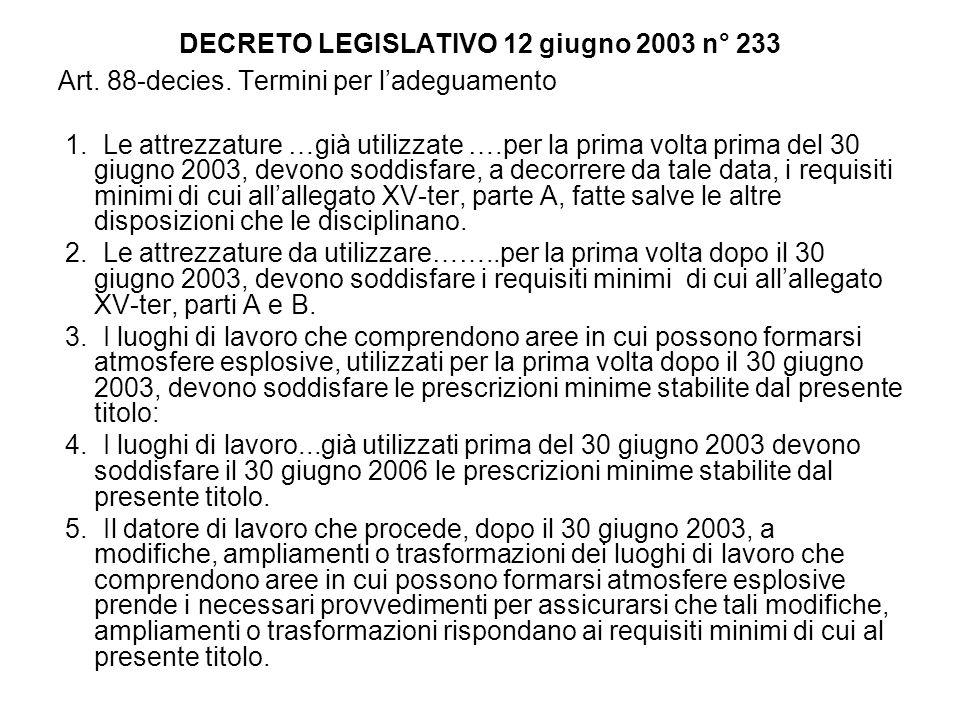DECRETO LEGISLATIVO 12 giugno 2003 n° 233 Art. 88-decies. Termini per ladeguamento 1. Le attrezzature …già utilizzate ….per la prima volta prima del 3