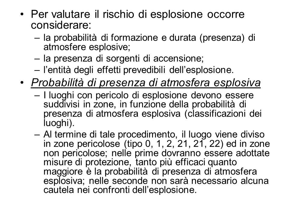 Per valutare il rischio di esplosione occorre considerare: –la probabilità di formazione e durata (presenza) di atmosfere esplosive; –la presenza di s