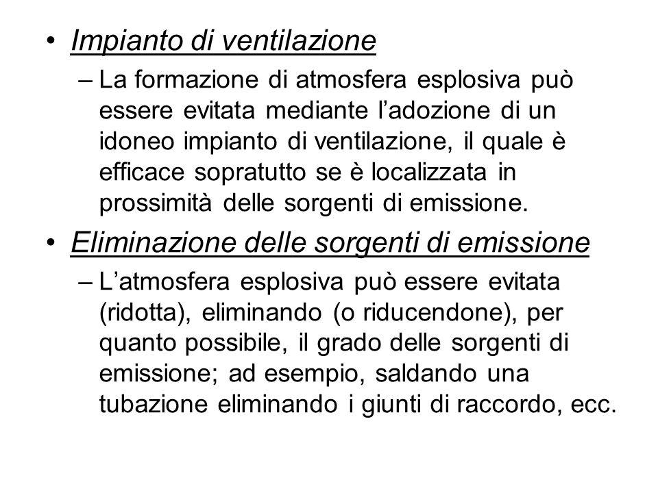 Impianto di ventilazione –La formazione di atmosfera esplosiva può essere evitata mediante ladozione di un idoneo impianto di ventilazione, il quale è